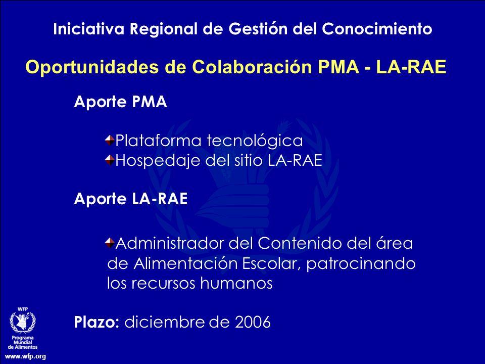 www.wfp.org Aporte PMA Plataforma tecnológica Hospedaje del sitio LA-RAE Aporte LA-RAE Administrador del Contenido del área de Alimentación Escolar, p