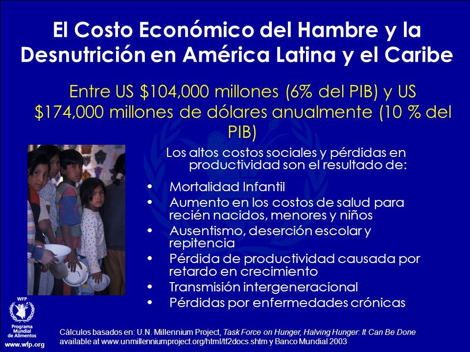 www.wfp.org El PMA en lucha contra el hambre en LAC: algunas iniciativas & herramientas concretas Gestión del Conocimiento para la Reducción del Hambre en América Latina y el Caribe