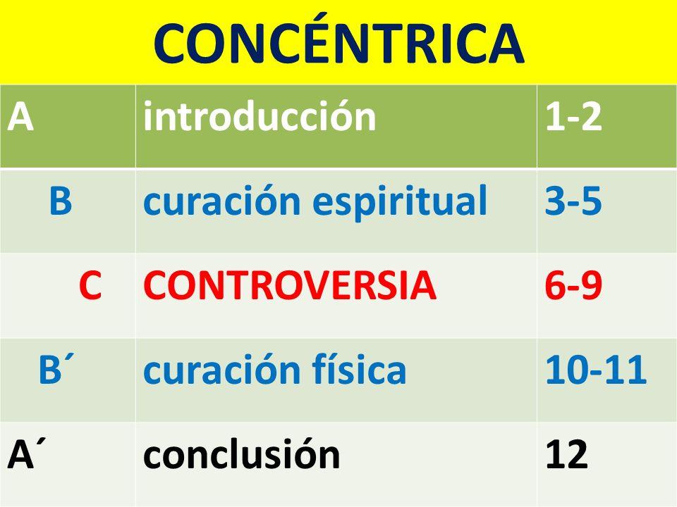 CONCÉNTRICA Aintroducción1-2 Bcuración espiritual3-5 CCONTROVERSIA6-9 B´curación física10-11 A´conclusión12