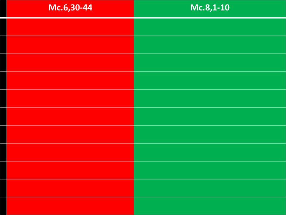 Mc.6,30-44Mc.8,1-10