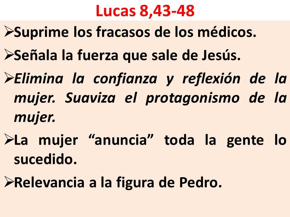 Lucas 8,43-48 Suprime los fracasos de los médicos. Señala la fuerza que sale de Jesús. Elimina la confianza y reflexión de la mujer. Suaviza el protag