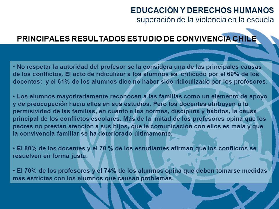PRINCIPALES RESULTADOS ESTUDIO DE CONVIVENCIA CHILE No respetar la autoridad del profesor se la considera una de las principales causas de los conflic