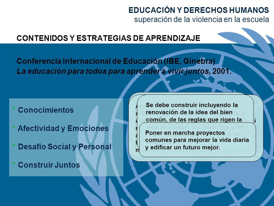 CONTENIDOS Y ESTRATEGIAS DE APRENDIZAJE Conferencia Internacional de Educación (IBE, Ginebra) La educación para todos para aprender a vivir juntos, 20