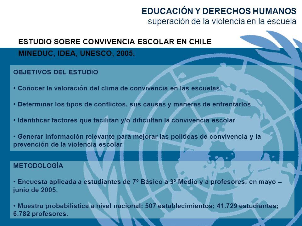 ESTUDIO SOBRE CONVIVENCIA ESCOLAR EN CHILE MINEDUC, IDEA, UNESCO, 2005. OBJETIVOS DEL ESTUDIO Conocer la valoración del clima de convivencia en las es