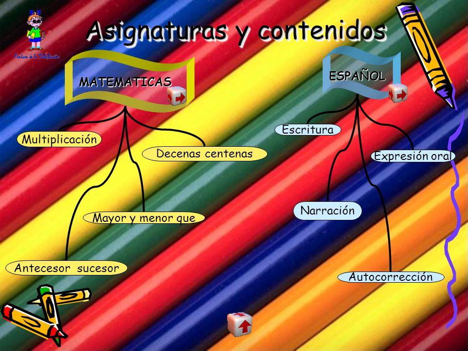 Asignaturas y contenidos ESPAÑOL MATEMATICAS Multiplicación Decenas centenas Mayor y menor que Autocorrección Antecesor sucesor Expresión oral Escritura Narración