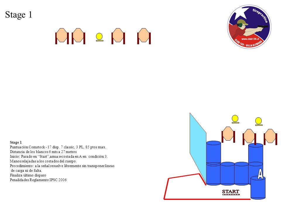 Stage 1 Puntuación Comstock - 17 disp. 7 classic, 3 PL, 85 ptos max.