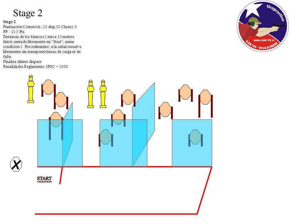 Stage 2 Puntuación Comstock - 23 disp.10 Clasicc 3 PP- 11 5 Pts Distancia de los blancos 2 mts a 15 metros Inicio sentado libremente en Start, arma condición 2 Procedimiento: a la señal resuelve libremente sin transponer líneas de carga ni de falta Finaliza último disparo Penalidades Reglamento IPSC – 2006