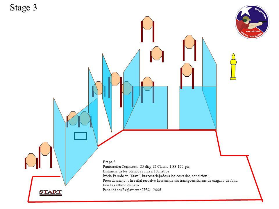 Stage 3 Etapa 3 Puntuación Comstock - 25 disp.12 Classic 1 PP-125 pts.