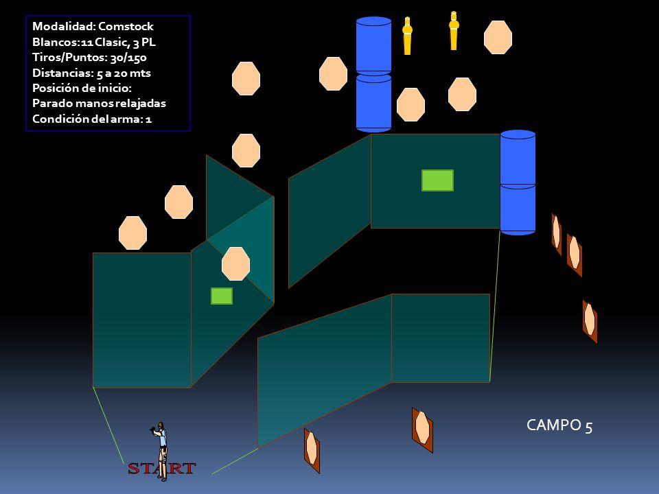 Modalidad: Comstock Blancos:11 Clasic, 3 PL Tiros/Puntos: 30/150 Distancias: 5 a 20 mts Posición de inicio: Parado manos relajadas Condición del arma: 1 CAMPO 5