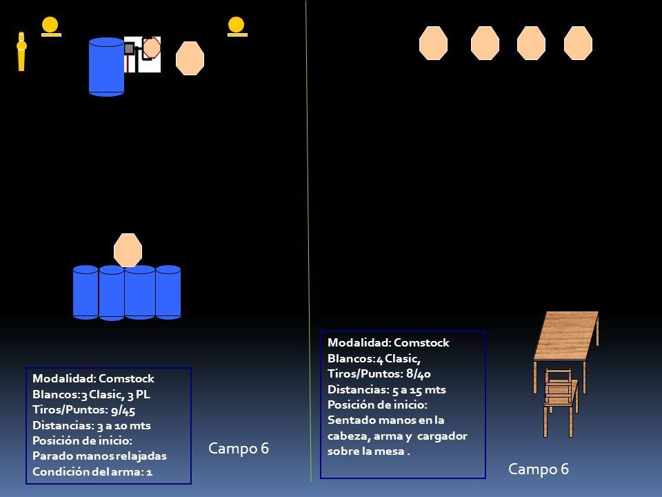 Modalidad: Comstock Blancos:3 Clasic, 3 PL Tiros/Puntos: 9/45 Distancias: 3 a 10 mts Posición de inicio: Parado manos relajadas Condición del arma: 1 Modalidad: Comstock Blancos:4 Clasic, Tiros/Puntos: 8/40 Distancias: 5 a 15 mts Posición de inicio: Sentado manos en la cabeza, arma y cargador sobre la mesa.
