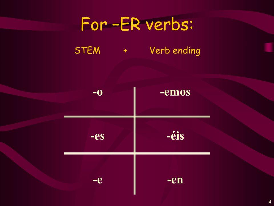 3 Every verb has 2 parts: Comer= com- Beber= beb- Vender= vend- Leer= le- Aprender= aprend- STEM+ENDING Vivir= viv- Escribir= escrib- Compartir= compart- Abrir= abr- Recibir= compr- + ER/ IR