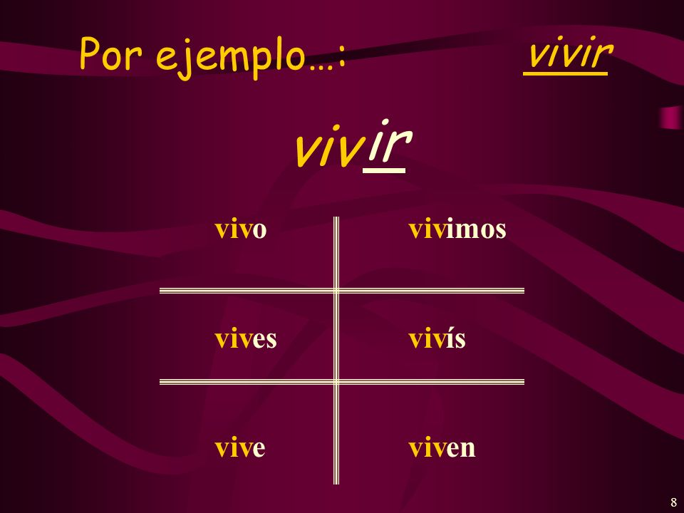 7 For –IR verbs: STEM + Verb ending -o -es -e -imos -ís -en