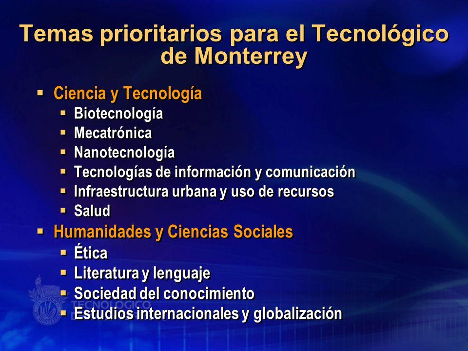 Temas prioritarios para el Tecnológico de Monterrey Ciencia y Tecnología Biotecnología Mecatrónica Nanotecnología Tecnologías de información y comunic