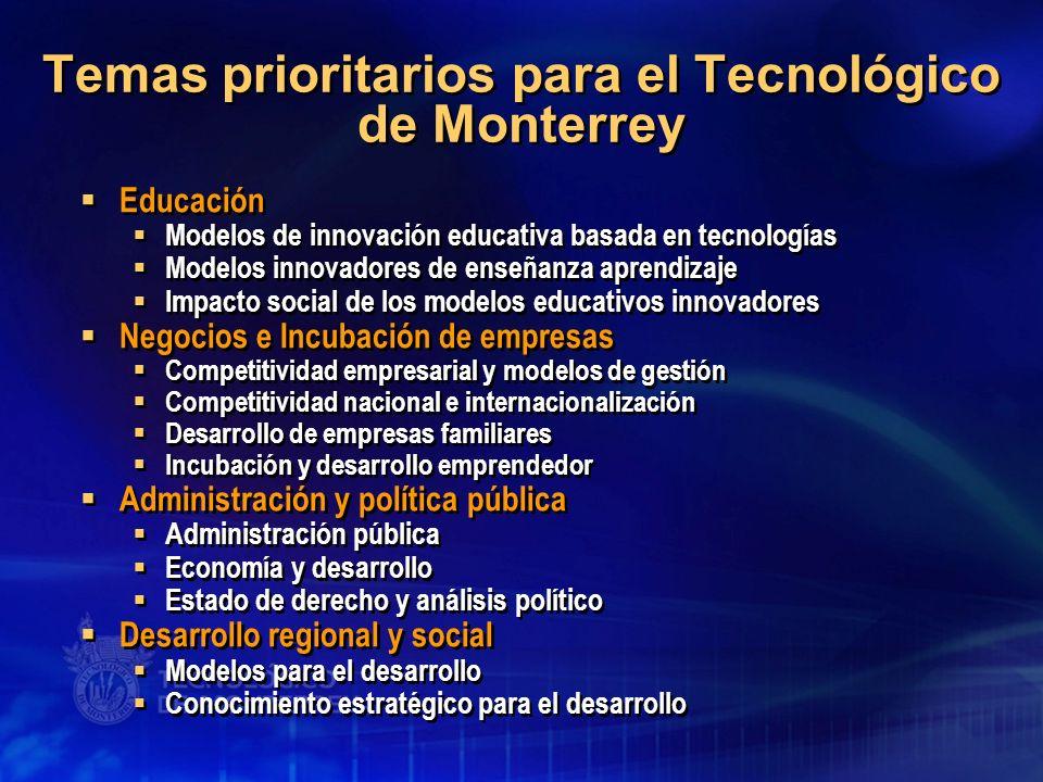 Temas prioritarios para el Tecnológico de Monterrey Educación Modelos de innovación educativa basada en tecnologías Modelos innovadores de enseñanza a