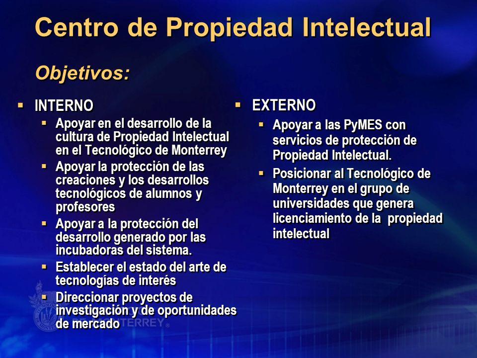 Centro de Propiedad Intelectual Objetivos: INTERNO Apoyar en el desarrollo de la cultura de Propiedad Intelectual en el Tecnológico de Monterrey Apoya