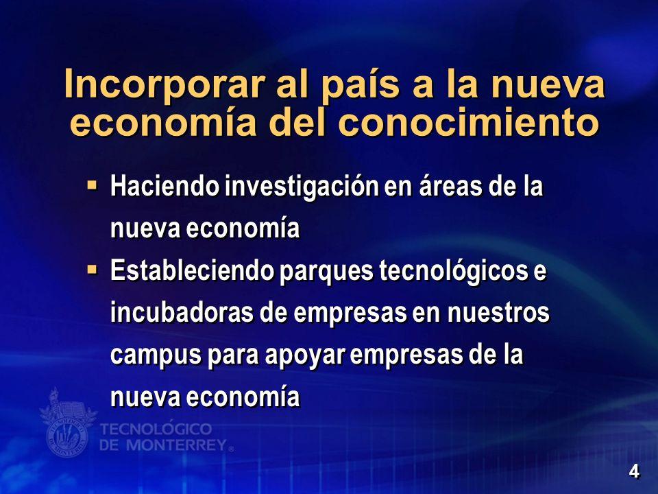 Incorporar al país a la nueva economía del conocimiento Haciendo investigación en áreas de la nueva economía Estableciendo parques tecnológicos e incu