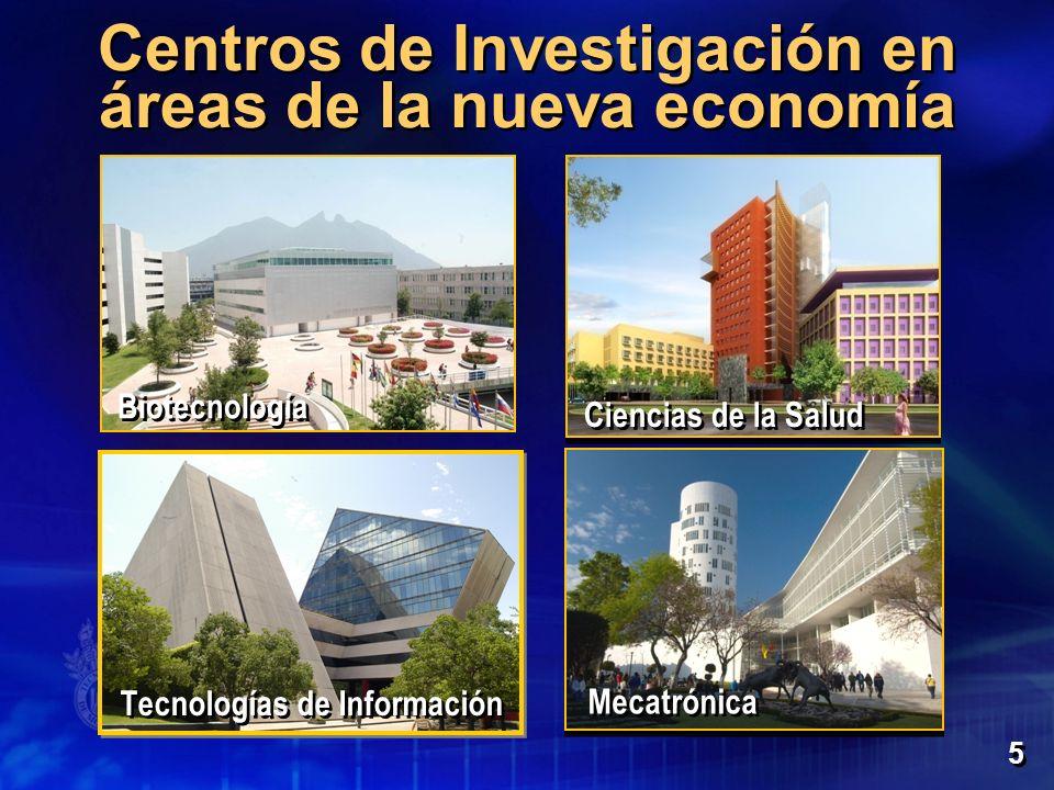 Centros de Investigación en áreas de la nueva economía Biotecnología 5 Mecatrónica Ciencias de la Salud Tecnologías de Información