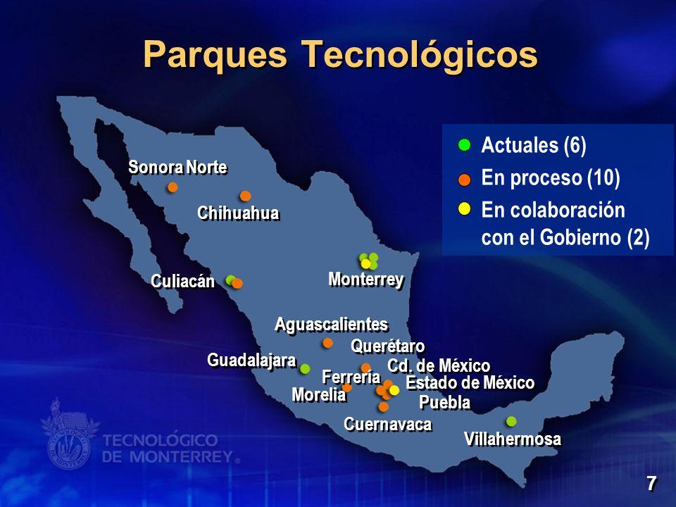 Parques Tecnológicos Actuales (6) En proceso (10) En colaboración con el Gobierno (2) Sonora Norte Chihuahua Monterrey Aguascalientes Guadalajara More