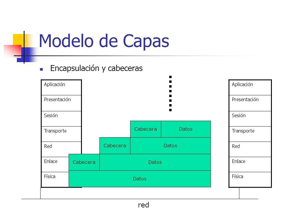 Modelo de Capas Encapsulación y cabeceras Aplicación Presentación Sesión Transporte Red Enlace Física Aplicación Presentación Sesión Transporte Red En