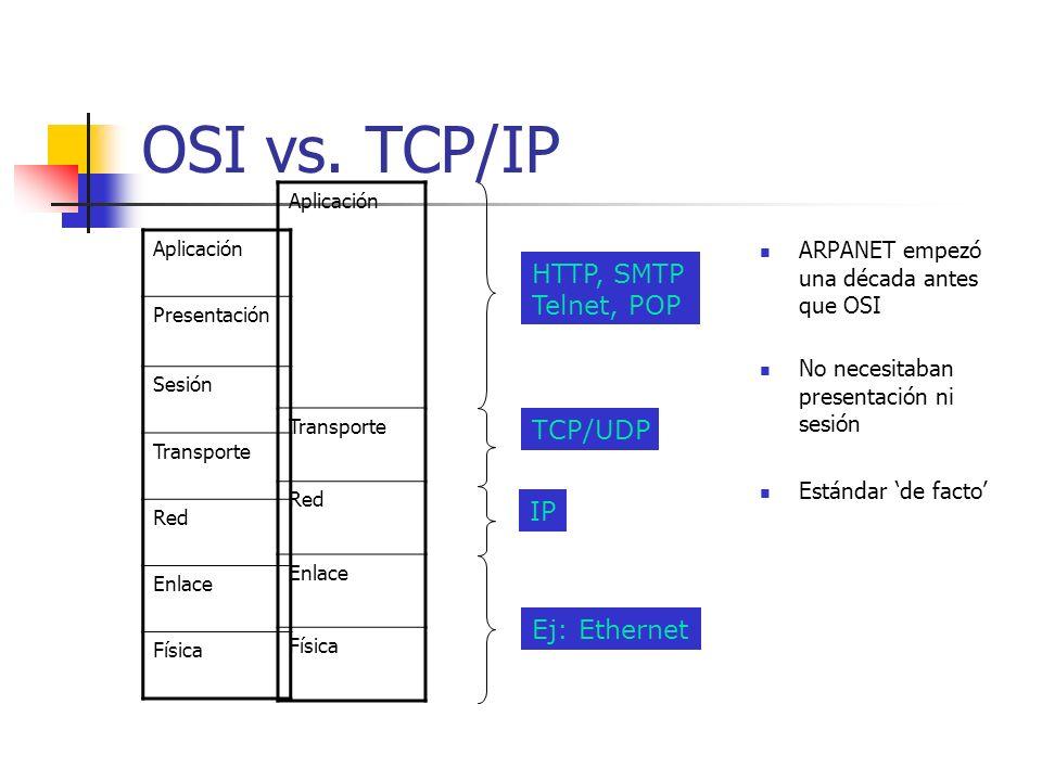 OSI vs. TCP/IP ARPANET empezó una década antes que OSI No necesitaban presentación ni sesión Estándar de facto Aplicación Presentación Sesión Transpor