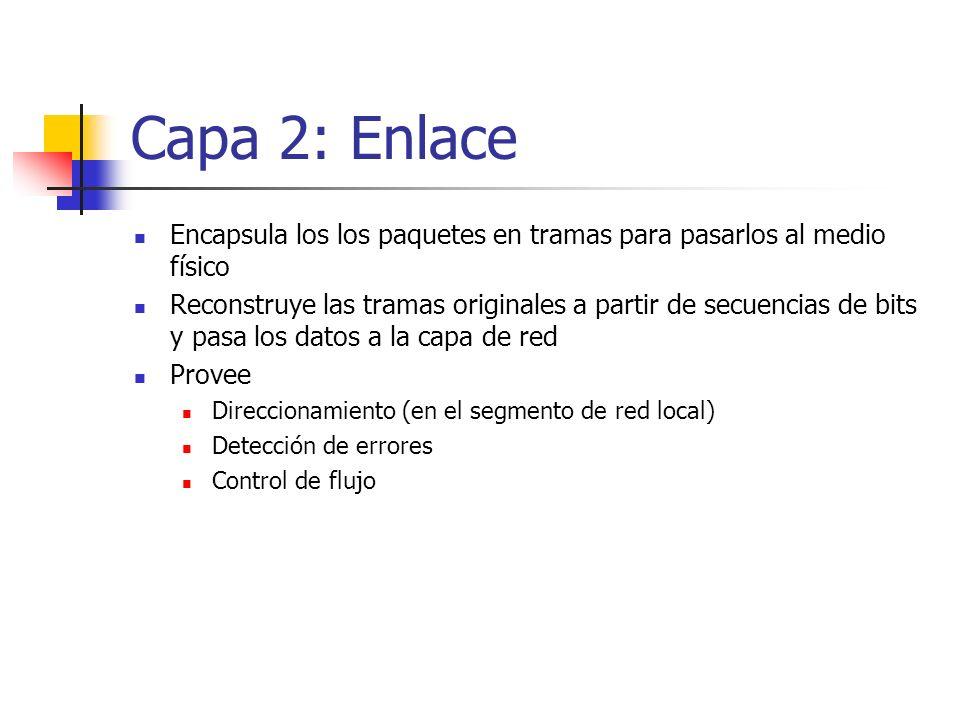 Capa 2: Enlace Encapsula los los paquetes en tramas para pasarlos al medio físico Reconstruye las tramas originales a partir de secuencias de bits y p