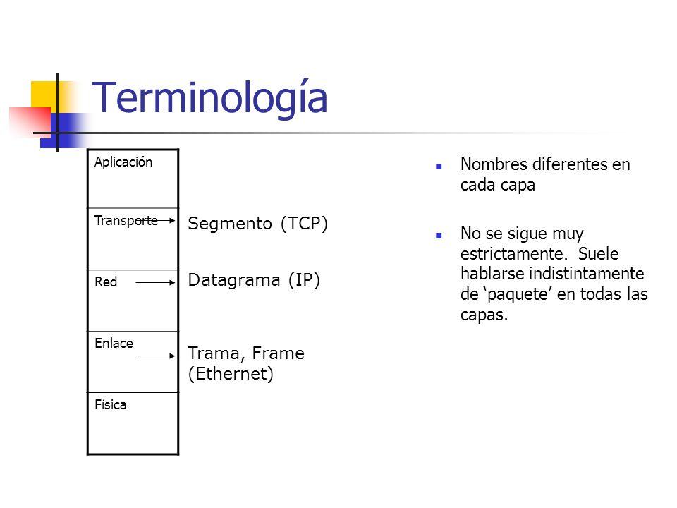 Terminología Aplicación Transporte Red Enlace Física Nombres diferentes en cada capa No se sigue muy estrictamente. Suele hablarse indistintamente de