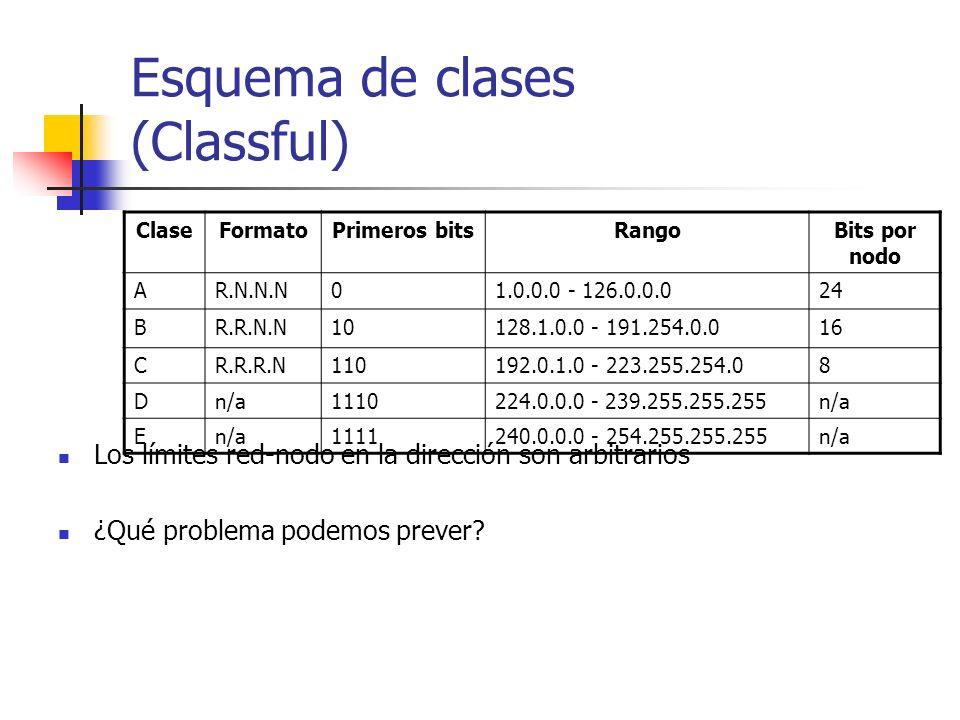 Esquema de clases (Classful) ClaseFormatoPrimeros bitsRangoBits por nodo AR.N.N.N01.0.0.0 - 126.0.0.024 BR.R.N.N10128.1.0.0 - 191.254.0.016 CR.R.R.N11