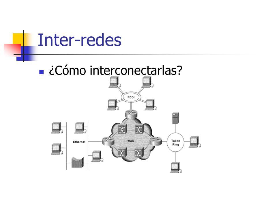 Inter-redes ¿Cómo interconectarlas?