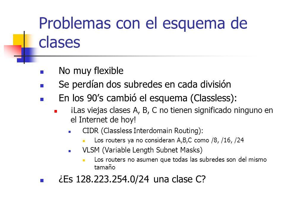 Problemas con el esquema de clases No muy flexible Se perdían dos subredes en cada división En los 90s cambió el esquema (Classless): ¡Las viejas clas