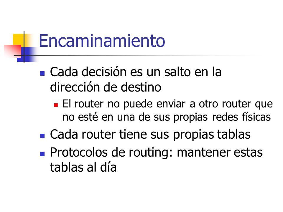 Encaminamiento Cada decisión es un salto en la dirección de destino El router no puede enviar a otro router que no esté en una de sus propias redes fí