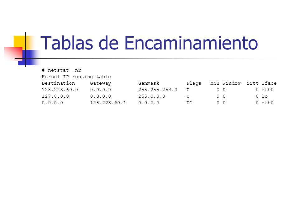 Tablas de Encaminamiento # netstat -nr Kernel IP routing table Destination Gateway Genmask Flags MSS Window irtt Iface 128.223.60.0 0.0.0.0 255.255.25
