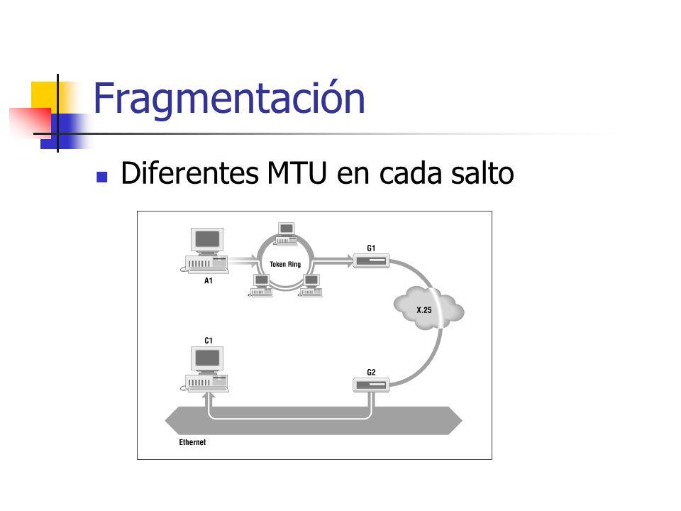 Fragmentación Diferentes MTU en cada salto