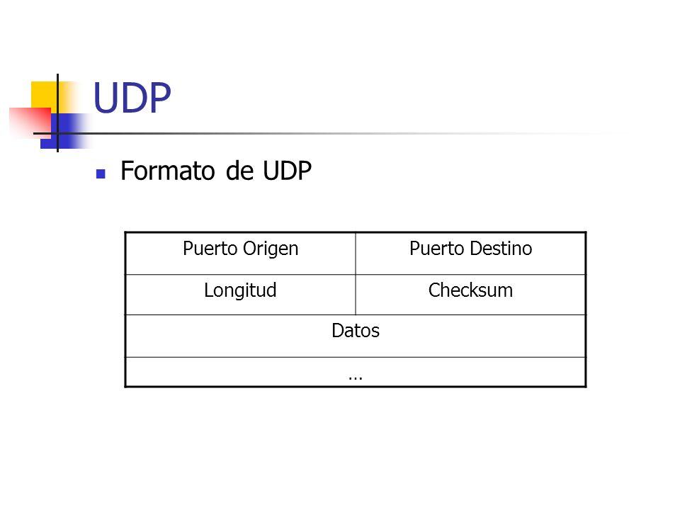 UDP Formato de UDP Puerto OrigenPuerto Destino LongitudChecksum Datos …