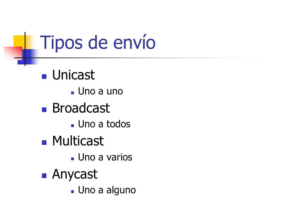 Tipos de envío Unicast Uno a uno Broadcast Uno a todos Multicast Uno a varios Anycast Uno a alguno