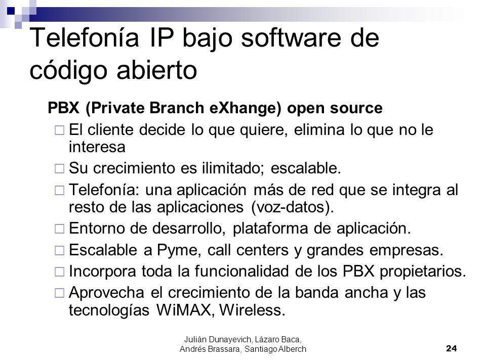 Julián Dunayevich, Lázaro Baca, Andrés Brassara, Santiago Alberch24 Telefonía IP bajo software de código abierto PBX (Private Branch eXhange) open sou