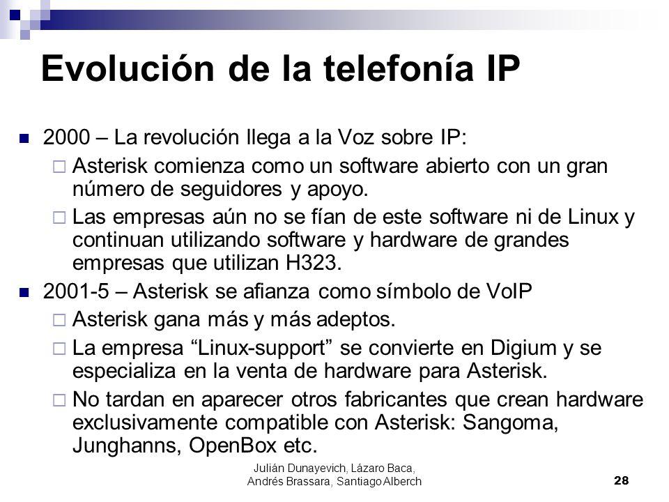 Julián Dunayevich, Lázaro Baca, Andrés Brassara, Santiago Alberch28 Evolución de la telefonía IP 2000 – La revolución llega a la Voz sobre IP: Asteris
