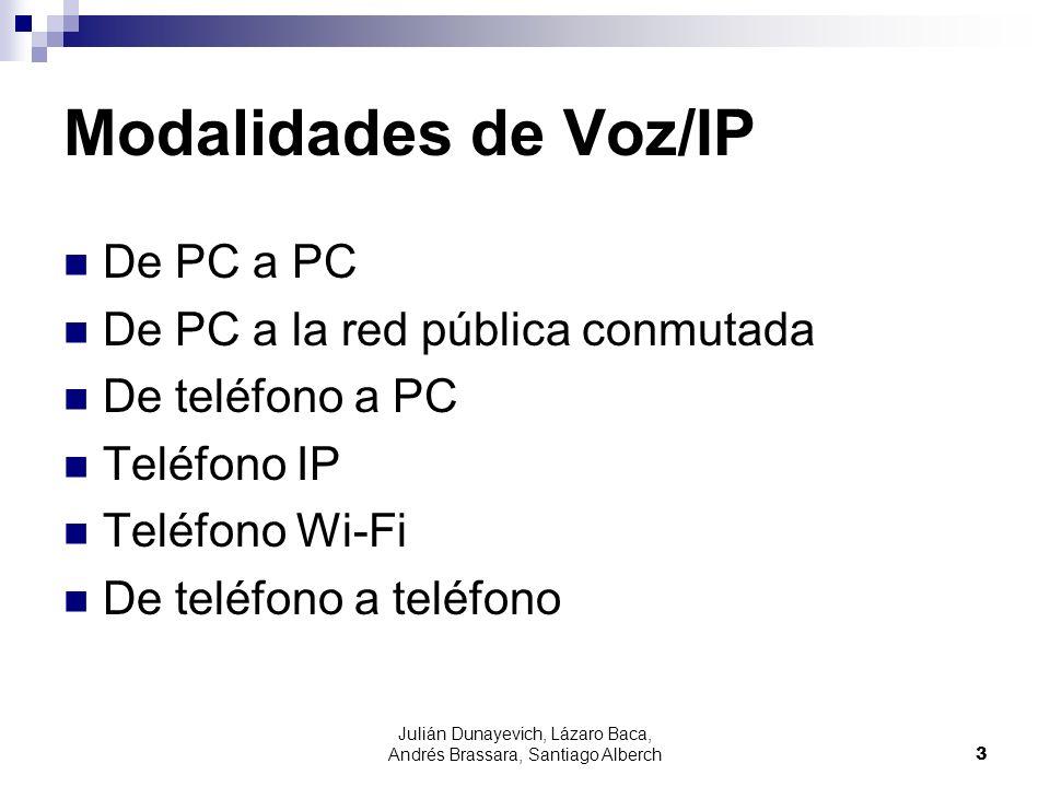 Julián Dunayevich, Lázaro Baca, Andrés Brassara, Santiago Alberch3 Modalidades de Voz/IP De PC a PC De PC a la red pública conmutada De teléfono a PC