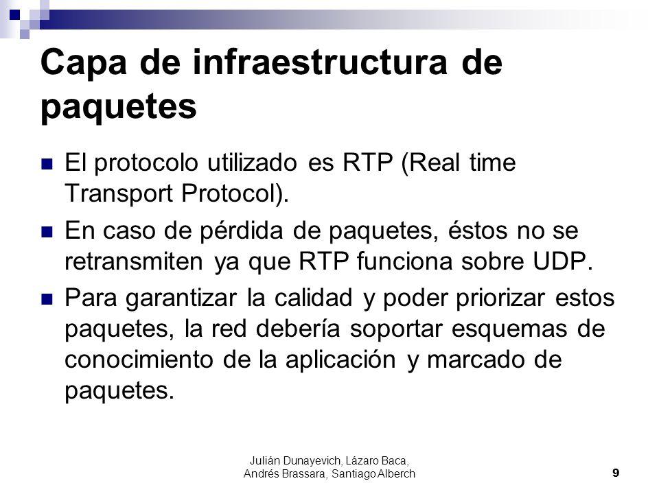 Julián Dunayevich, Lázaro Baca, Andrés Brassara, Santiago Alberch9 Capa de infraestructura de paquetes El protocolo utilizado es RTP (Real time Transp