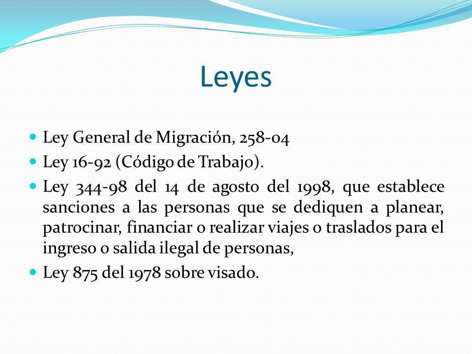 Leyes Ley General de Migración, 258-04 Ley 16-92 (Código de Trabajo). Ley 344-98 del 14 de agosto del 1998, que establece sanciones a las personas que