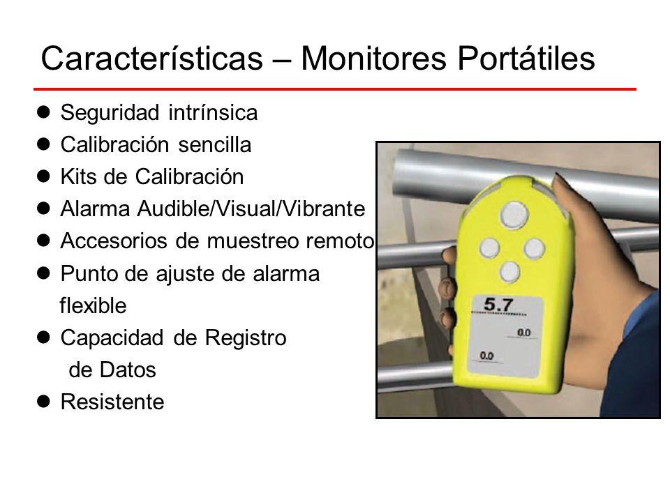 Características – Monitores Portátiles Seguridad intrínsica Calibración sencilla Kits de Calibración Alarma Audible/Visual/Vibrante Accesorios de mues