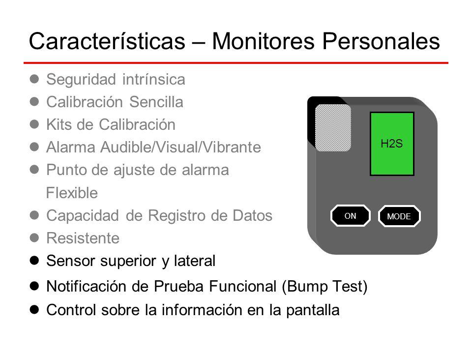 Seguridad intrínsica Calibración Sencilla Kits de Calibración Alarma Audible/Visual/Vibrante Punto de ajuste de alarma Flexible Capacidad de Registro