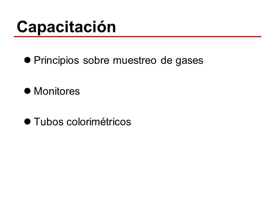 Capacitación Principios sobre muestreo de gases Monitores Tubos colorimétricos