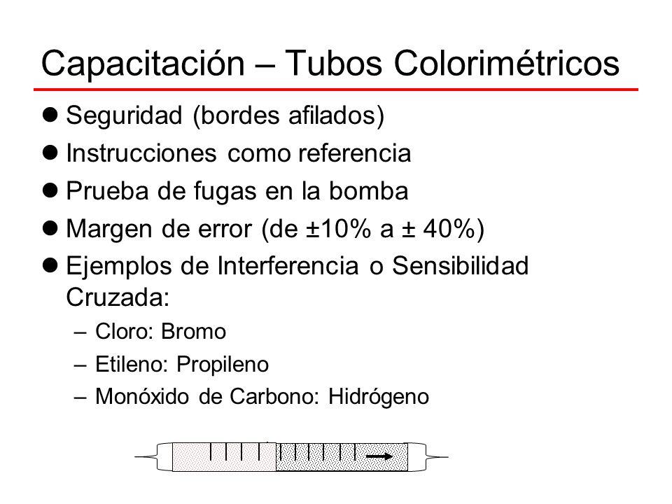 Capacitación – Tubos Colorimétricos Seguridad (bordes afilados) Instrucciones como referencia Prueba de fugas en la bomba Margen de error (de ±10% a ±