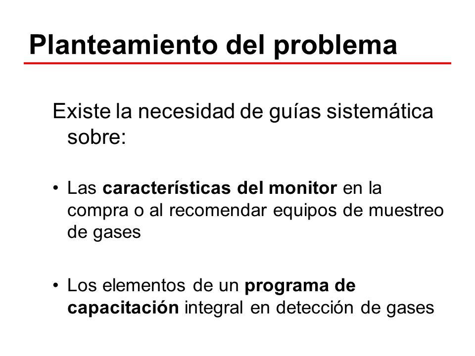 Planteamiento del problema Existe la necesidad de guías sistemática sobre: Las características del monitor en la compra o al recomendar equipos de mue