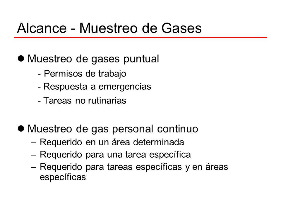 Alcance - Muestreo de Gases Muestreo de gases puntual - Permisos de trabajo - Respuesta a emergencias - Tareas no rutinarias Muestreo de gas personal
