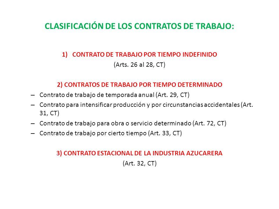 CLASIFICACIÓN DE LOS CONTRATOS DE TRABAJO: 1)CONTRATO DE TRABAJO POR TIEMPO INDEFINIDO (Arts. 26 al 28, CT) 2) CONTRATOS DE TRABAJO POR TIEMPO DETERMI