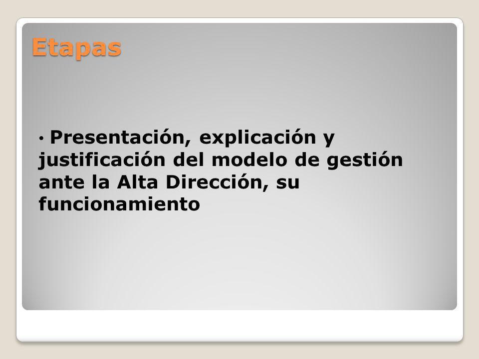 Etapas Presentación, explicación y justificación del modelo de gestión ante la Alta Dirección, su funcionamiento
