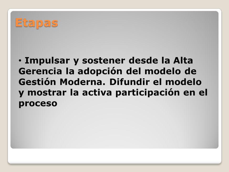 Etapas Impulsar y sostener desde la Alta Gerencia la adopción del modelo de Gestión Moderna.