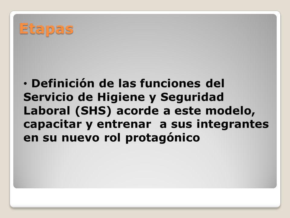 Etapas Definición de las funciones del Servicio de Higiene y Seguridad Laboral (SHS) acorde a este modelo, capacitar y entrenar a sus integrantes en su nuevo rol protagónico