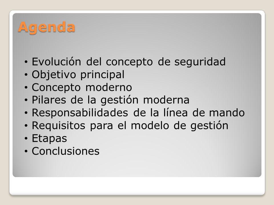 Agenda Evolución del concepto de seguridad Objetivo principal Concepto moderno Pilares de la gestión moderna Responsabilidades de la línea de mando Requisitos para el modelo de gestión Etapas Conclusiones